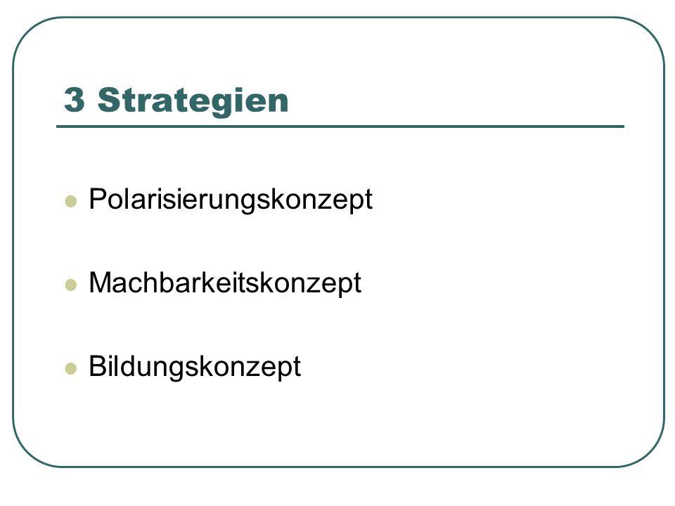 Grundlegend sind aber... Zielgenaue Strategien und die Beseitigung von Barrieren!