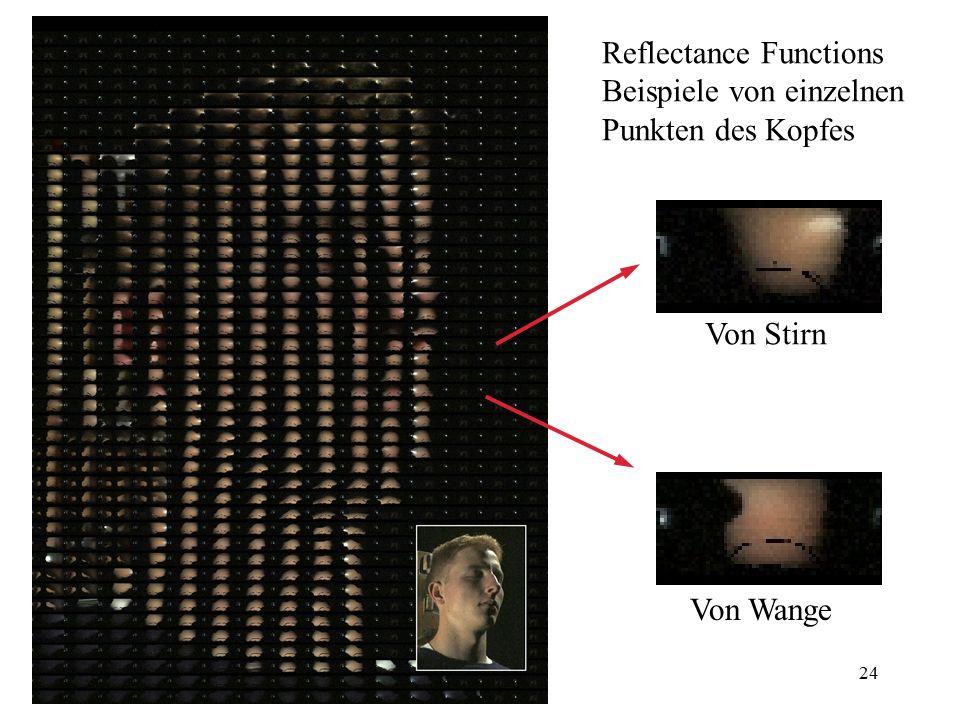 24 Von Stirn Reflectance Functions Beispiele von einzelnen Punkten des Kopfes Von Wange
