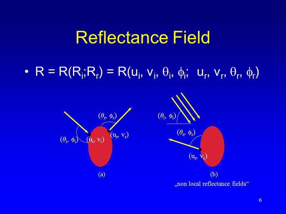 "17 Resultate (1) Demoprogramm Vergleich mit: –""Reflection from Layered Surfaces due to Subsurface Scattering von Pat Hanrahan und Wolfgang Krueger Monte Carlo Simulation"