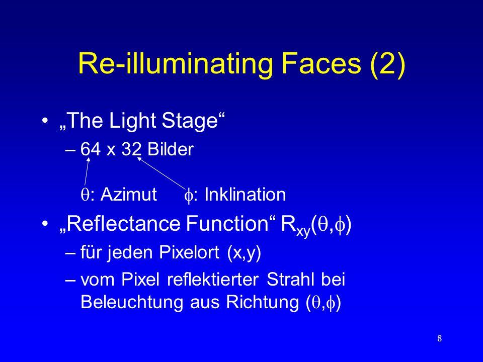 9 Re-illuminating Faces (3) Eigentliche Berechnung eines Bildes unter neuer Beleuchtung Annahme: Weisses Licht der Original- lichtquelle Mit zusätzliche Normalisierung Berechnung in JPEG möglich