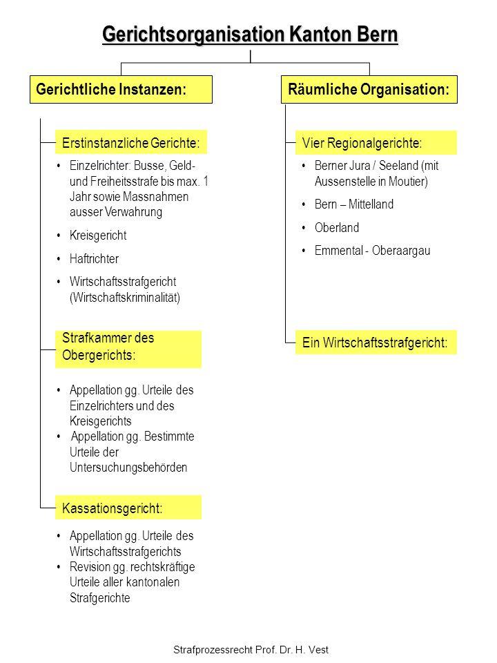 Strafprozessrecht Prof. Dr. H. Vest Gerichtsorganisation Kanton Bern Gerichtliche Instanzen: Räumliche Organisation: Einzelrichter: Busse, Geld- und F