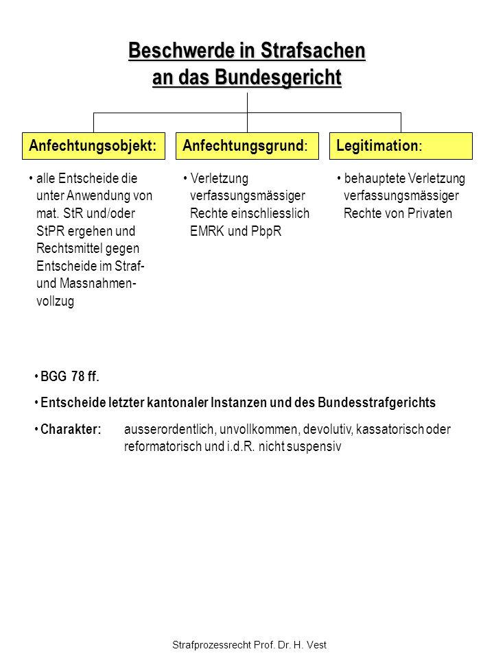 Strafprozessrecht Prof. Dr. H. Vest Beschwerde in Strafsachen an das Bundesgericht Anfechtungsobjekt:Anfechtungsgrund : Legitimation : BGG 78 ff. Ents