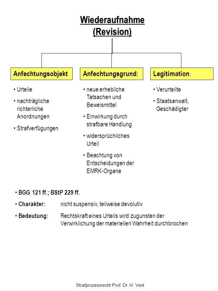 Strafprozessrecht Prof. Dr. H. Vest Wiederaufnahme (Revision) Urteile nachträgliche richterliche Anordnungen Strafverfügungen Anfechtungsgrund : Legit