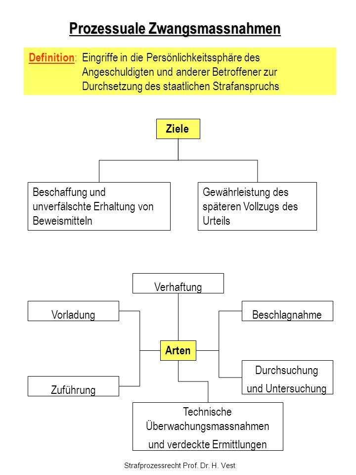 Strafprozessrecht Prof. Dr. H. Vest Prozessuale Zwangsmassnahmen Definition : Eingriffe in die Persönlichkeitssphäre des Angeschuldigten und anderer B