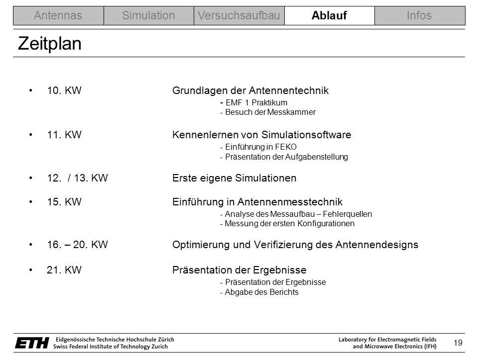 19 AntennasSimulationVersuchsaufbauAblaufInfos Zeitplan 10. KW Grundlagen der Antennentechnik - EMF 1 Praktikum - Besuch der Messkammer 11. KW Kennenl