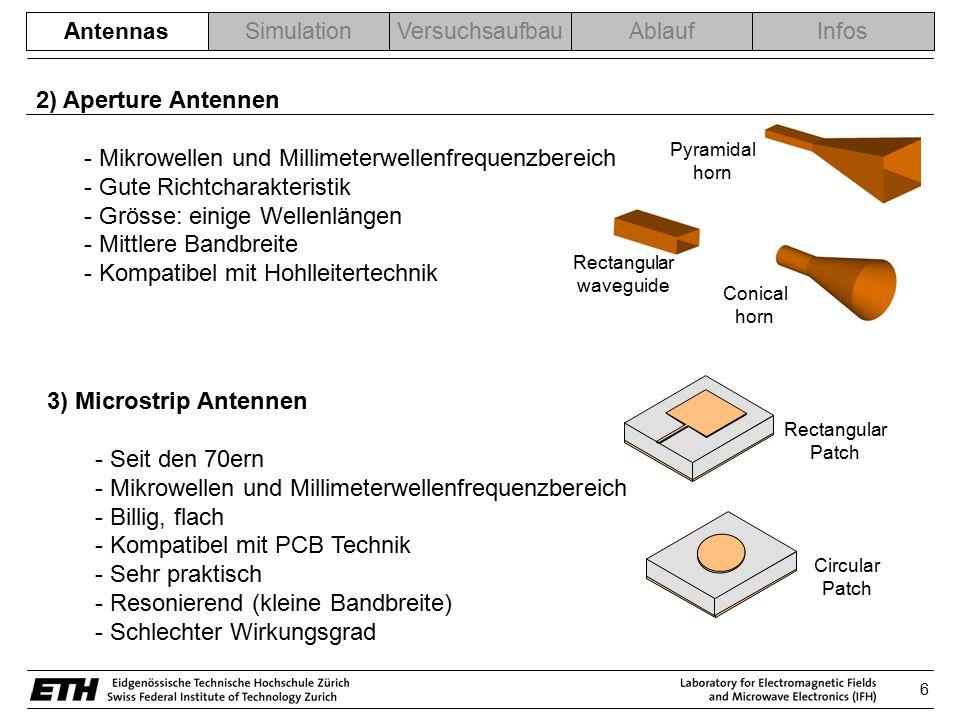 17 AntennasSimulationVersuchsaufbauAblaufInfos Ziele Einarbeiten in Grundlagen der –Antennenkunde –Simulationssoftware –Hochfrequenzmesstechnik Erfolgreicher Vergleich von Simulation und Messung Optimierung der Antennengeometrie Ablauf