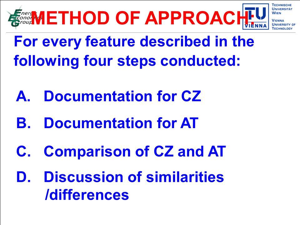 Titelmasterformat durch Klicken bearbeiten Textmasterformate durch Klicken bearbeiten Zweite Ebene Dritte Ebene Vierte Ebene Fünfte Ebene 23 CONCLUSIONS 1.