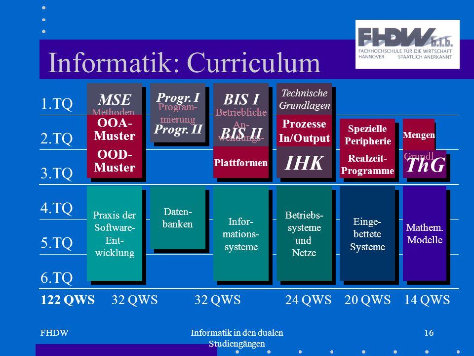 FHDWInformatik in den dualen Studiengängen 16 Informatik: Curriculum 1.TQ 3.TQ 4.TQ 5.TQ 2.TQ 6.TQ Betriebs- systeme Betriebs- systeme Betriebs- systeme und Netze Betriebs- systeme und Netze Einge- bettete Systeme Einge- bettete Systeme Grundlagen einge- betteter Systeme Grundlagen einge- betteter Systeme Mathem.