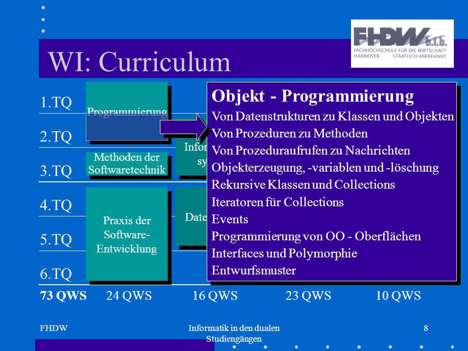 FHDWInformatik in den dualen Studiengängen 8 WI: Curriculum 1.TQ 3.TQ 4.TQ 5.TQ 2.TQ 6.TQ Programmierung Methoden der Softwaretechnik Methoden der Softwaretechnik Praxis der Software- Entwicklung Praxis der Software- Entwicklung Betriebliche Informations- systeme Betriebliche Informations- systeme Datenbanken Betriebsysteme und Netze Betriebsysteme und Netze Workgroup Computing Workgroup Computing Multimedia Design Multimedia Design Grundlagen Systemanalyse Prozessdesign Systemanalyse Prozessdesign E- Business E- Business 24 QWS16 QWS23 QWS10 QWS73 QWS Objekt - Programmierung Von Datenstrukturen zu Klassen und Objekten Von Prozeduren zu Methoden Von Prozeduraufrufen zu Nachrichten Objekterzeugung, -variablen und -löschung Rekursive Klassen und Collections Iteratoren für Collections Events Programmierung von OO - Oberflächen Interfaces und Polymorphie Entwurfsmuster Objekt - Programmierung Von Datenstrukturen zu Klassen und Objekten Von Prozeduren zu Methoden Von Prozeduraufrufen zu Nachrichten Objekterzeugung, -variablen und -löschung Rekursive Klassen und Collections Iteratoren für Collections Events Programmierung von OO - Oberflächen Interfaces und Polymorphie Entwurfsmuster