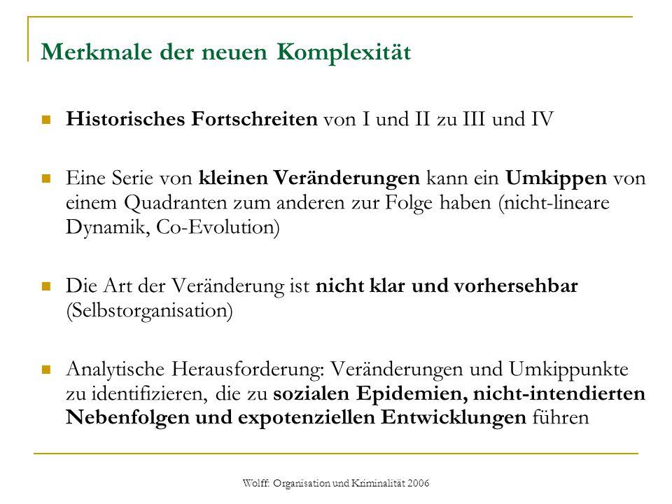 Wolff: Organisation und Kriminalität 2006 Merkmale der neuen Komplexität Historisches Fortschreiten von I und II zu III und IV Eine Serie von kleinen