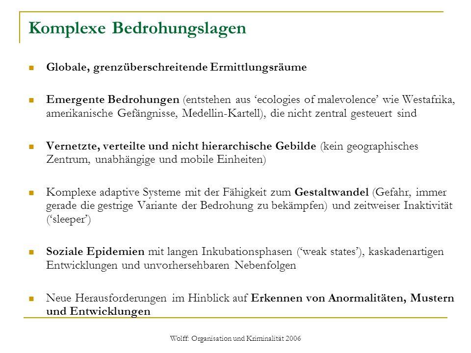 Wolff: Organisation und Kriminalität 2006 Komplexe Bedrohungslagen Globale, grenzüberschreitende Ermittlungsräume Emergente Bedrohungen (entstehen aus