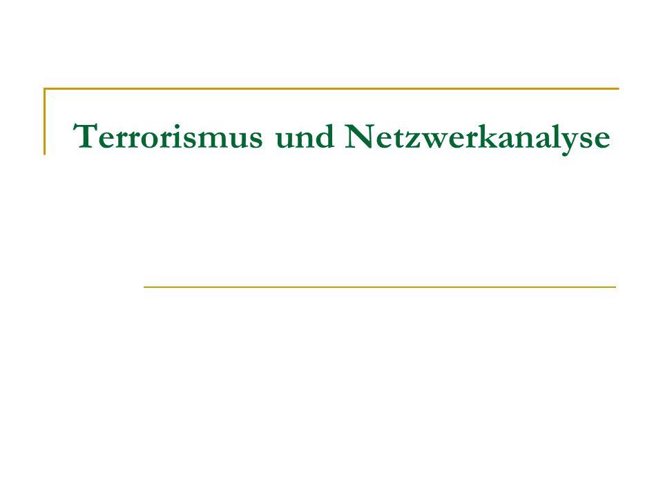 Terrorismus und Netzwerkanalyse