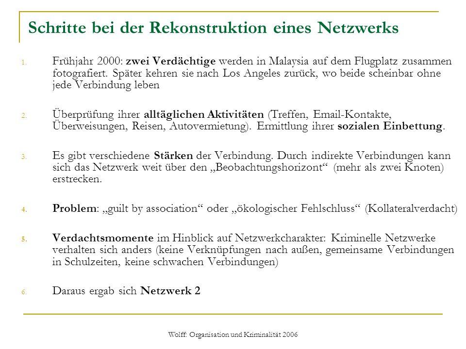 Wolff: Organisation und Kriminalität 2006 Schritte bei der Rekonstruktion eines Netzwerks 1. Frühjahr 2000: zwei Verdächtige werden in Malaysia auf de