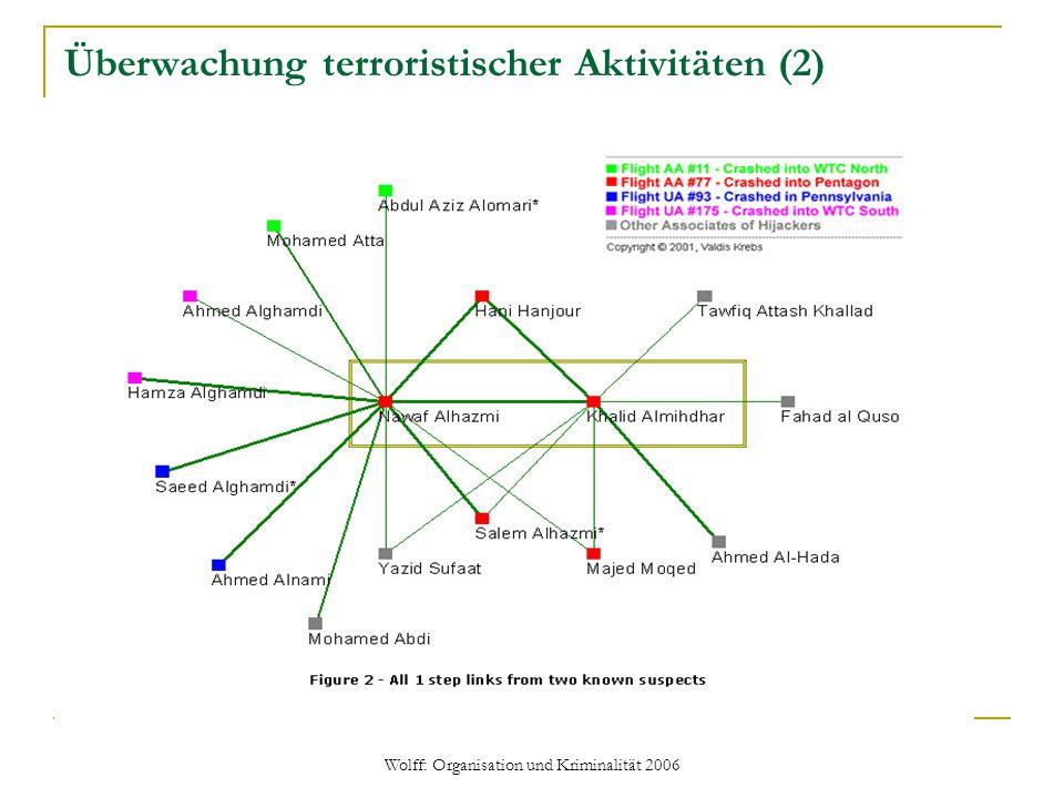 Wolff: Organisation und Kriminalität 2006 Überwachung terroristischer Aktivitäten (2)