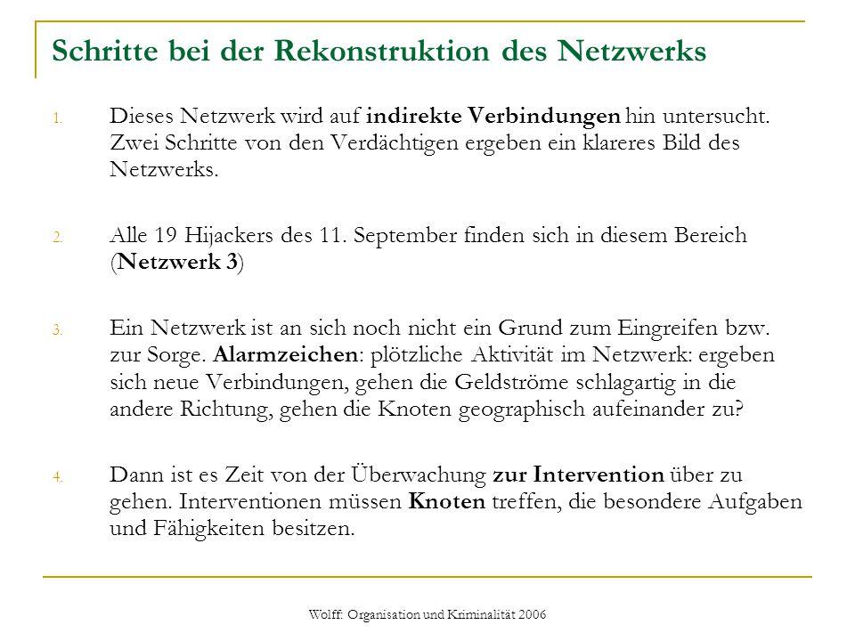 Wolff: Organisation und Kriminalität 2006 Schritte bei der Rekonstruktion des Netzwerks 1. Dieses Netzwerk wird auf indirekte Verbindungen hin untersu