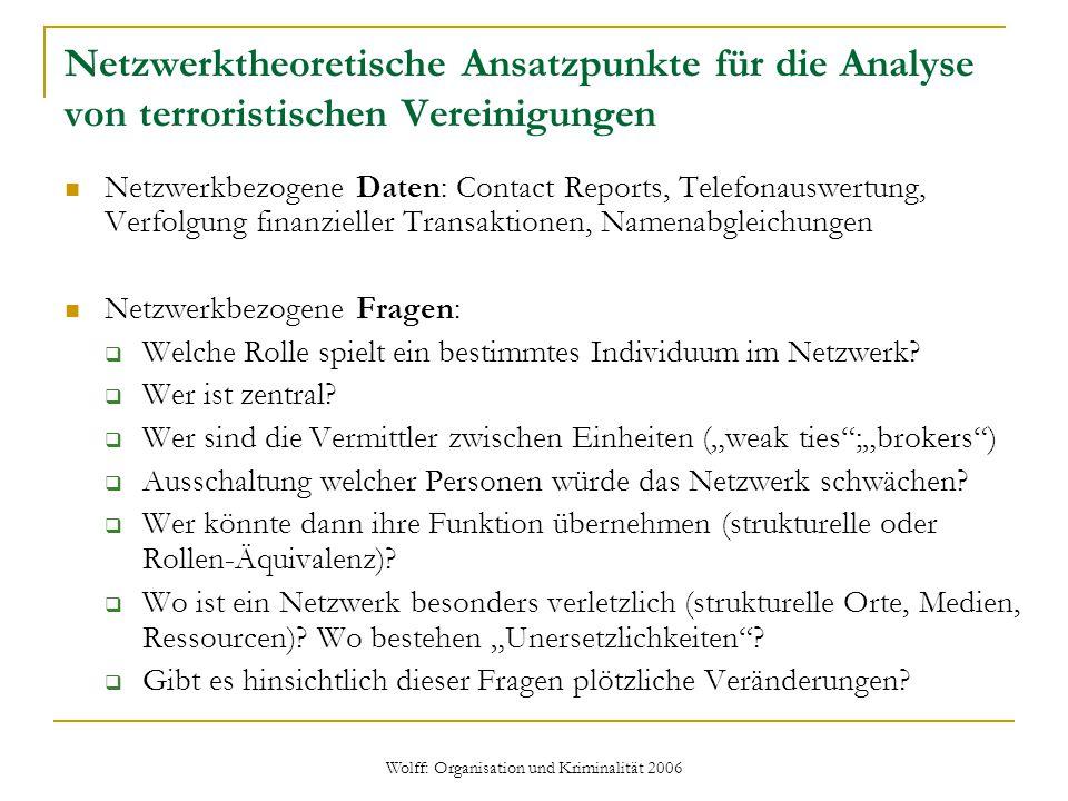 Wolff: Organisation und Kriminalität 2006 Netzwerktheoretische Ansatzpunkte für die Analyse von terroristischen Vereinigungen Netzwerkbezogene Daten: