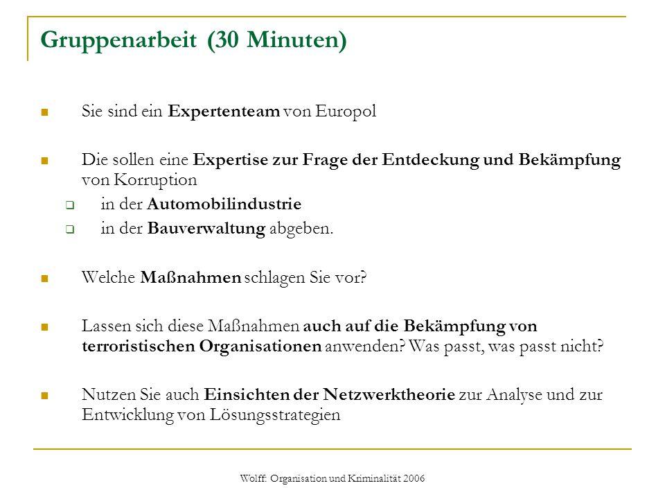 Wolff: Organisation und Kriminalität 2006 Gruppenarbeit (30 Minuten) Sie sind ein Expertenteam von Europol Die sollen eine Expertise zur Frage der Ent
