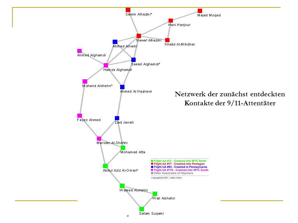 Wolff: Organisation und Kriminalität 2006 Netzwerk der zunächst entdeckten Kontakte der 9/11-Attentäter