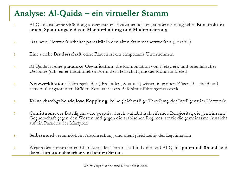 Wolff: Organisation und Kriminalität 2006 Analyse: Al-Qaida – ein virtueller Stamm 1. Al-Qaida ist keine Gründung ausgerasteter Fundamentalisten, sond