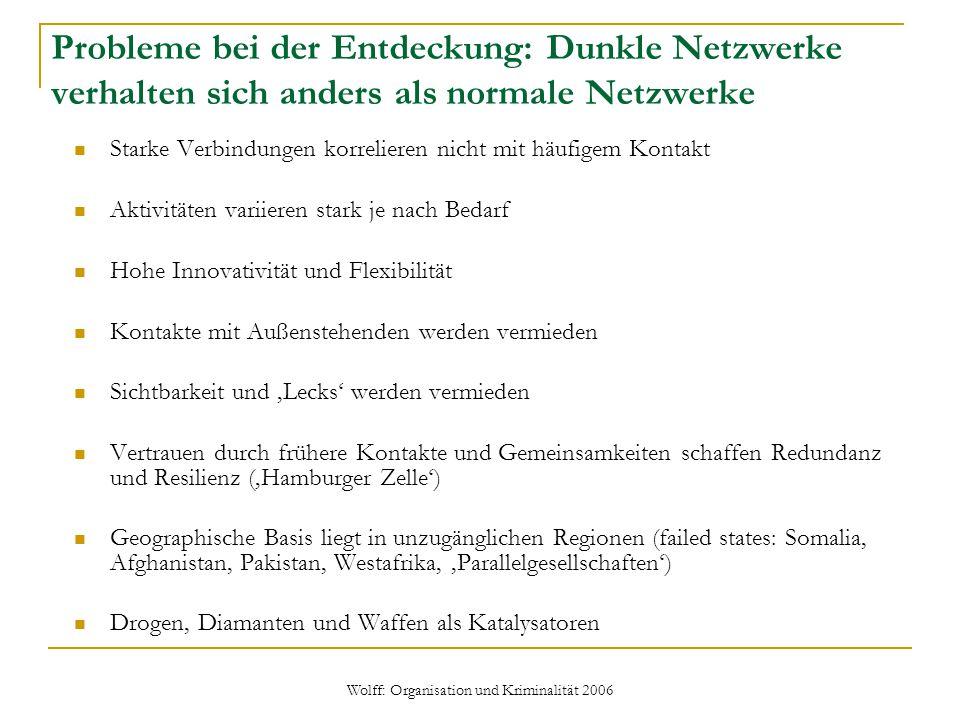 Wolff: Organisation und Kriminalität 2006 Probleme bei der Entdeckung: Dunkle Netzwerke verhalten sich anders als normale Netzwerke Starke Verbindunge