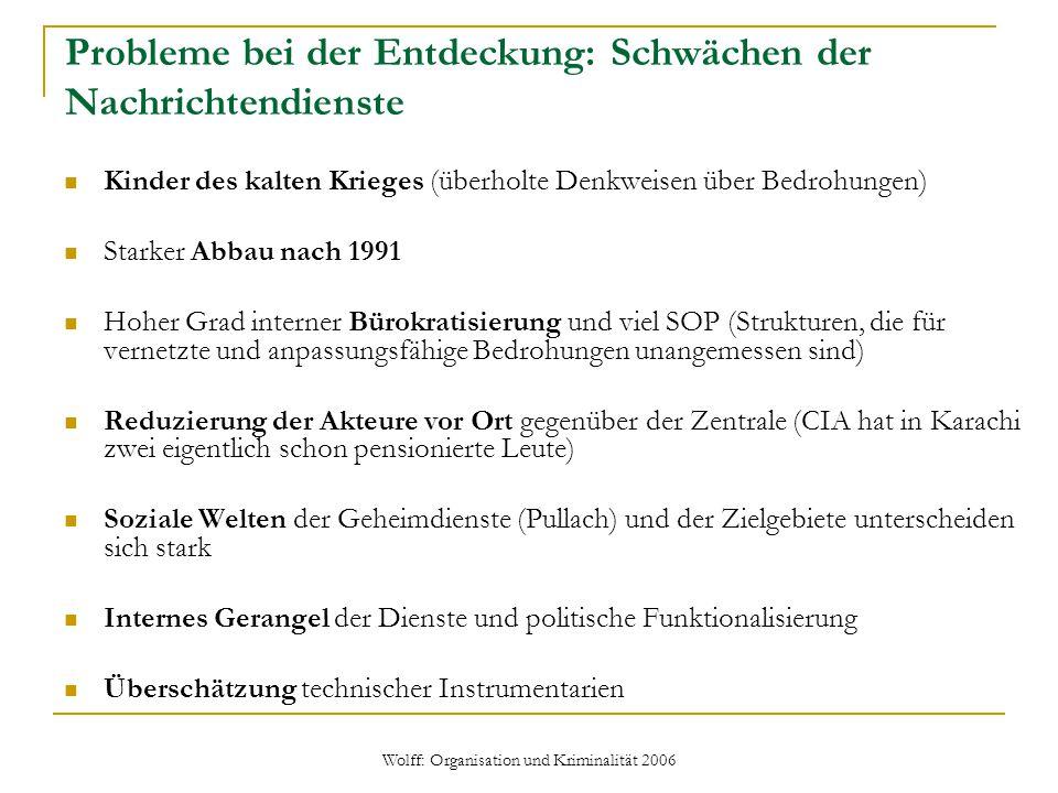Wolff: Organisation und Kriminalität 2006 Probleme bei der Entdeckung: Schwächen der Nachrichtendienste Kinder des kalten Krieges (überholte Denkweise