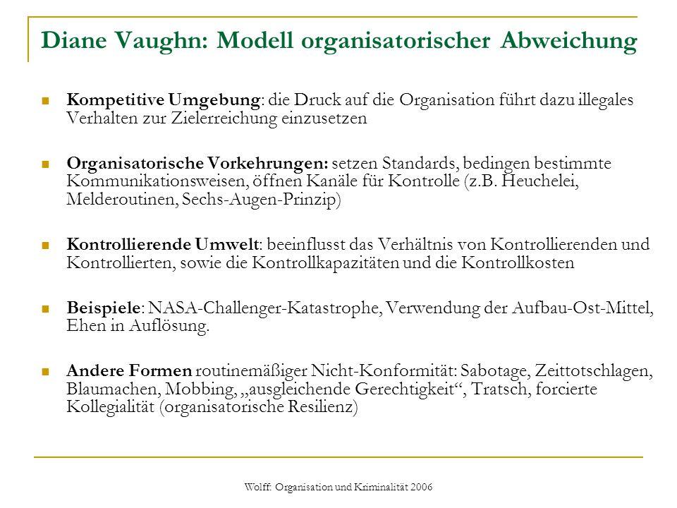 Wolff: Organisation und Kriminalität 2006 Diane Vaughn: Modell organisatorischer Abweichung Kompetitive Umgebung: die Druck auf die Organisation führt