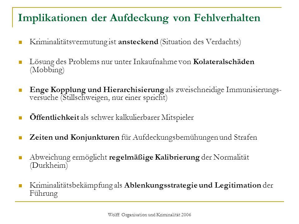 Wolff: Organisation und Kriminalität 2006 Implikationen der Aufdeckung von Fehlverhalten Kriminalitätsvermutung ist ansteckend (Situation des Verdacht