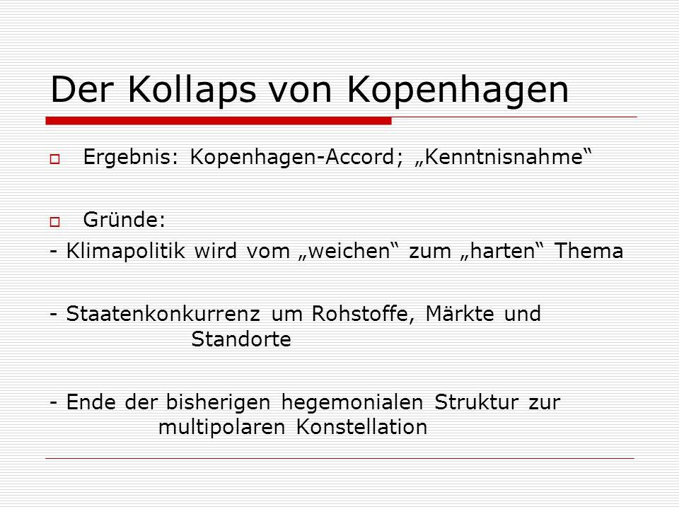 """Der Kollaps von Kopenhagen  Ergebnis: Kopenhagen-Accord; """"Kenntnisnahme  Gründe: - Klimapolitik wird vom """"weichen zum """"harten Thema - Staatenkonkurrenz um Rohstoffe, Märkte und Standorte - Ende der bisherigen hegemonialen Struktur zur multipolaren Konstellation"""