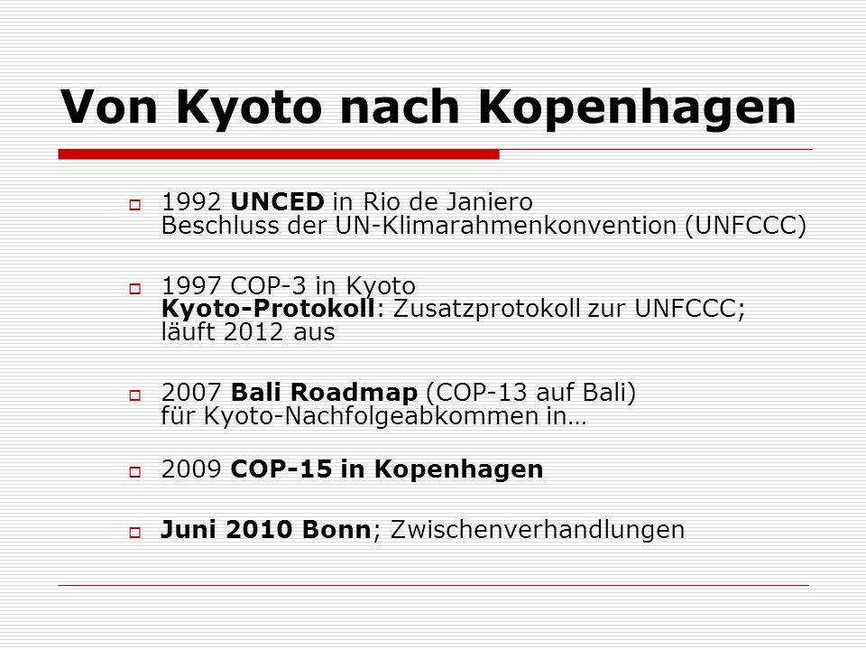 Von Kyoto nach Kopenhagen  1992 UNCED in Rio de Janiero Beschluss der UN-Klimarahmenkonvention (UNFCCC)  1997 COP-3 in Kyoto Kyoto-Protokoll: Zusatzprotokoll zur UNFCCC; läuft 2012 aus  2007 Bali Roadmap (COP-13 auf Bali) für Kyoto-Nachfolgeabkommen in…  2009 COP-15 in Kopenhagen  Juni 2010 Bonn; Zwischenverhandlungen