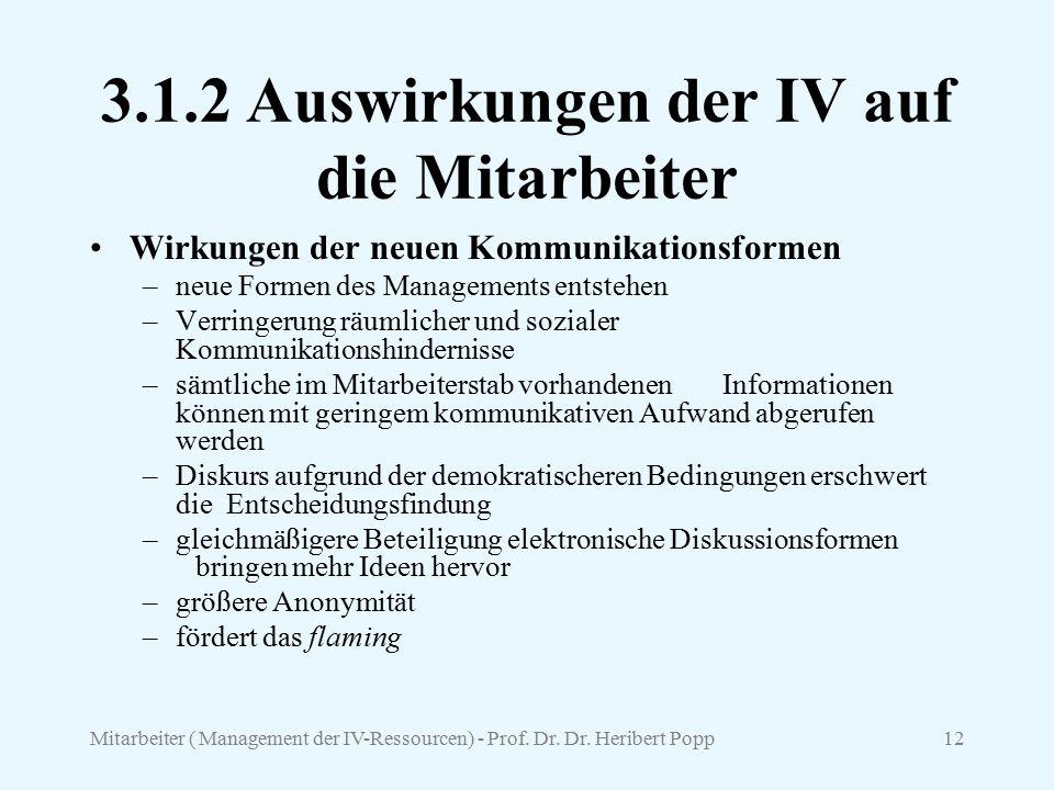 Mitarbeiter ( Management der IV-Ressourcen) - Prof. Dr. Dr. Heribert Popp12 3.1.2 Auswirkungen der IV auf die Mitarbeiter Wirkungen der neuen Kommunik