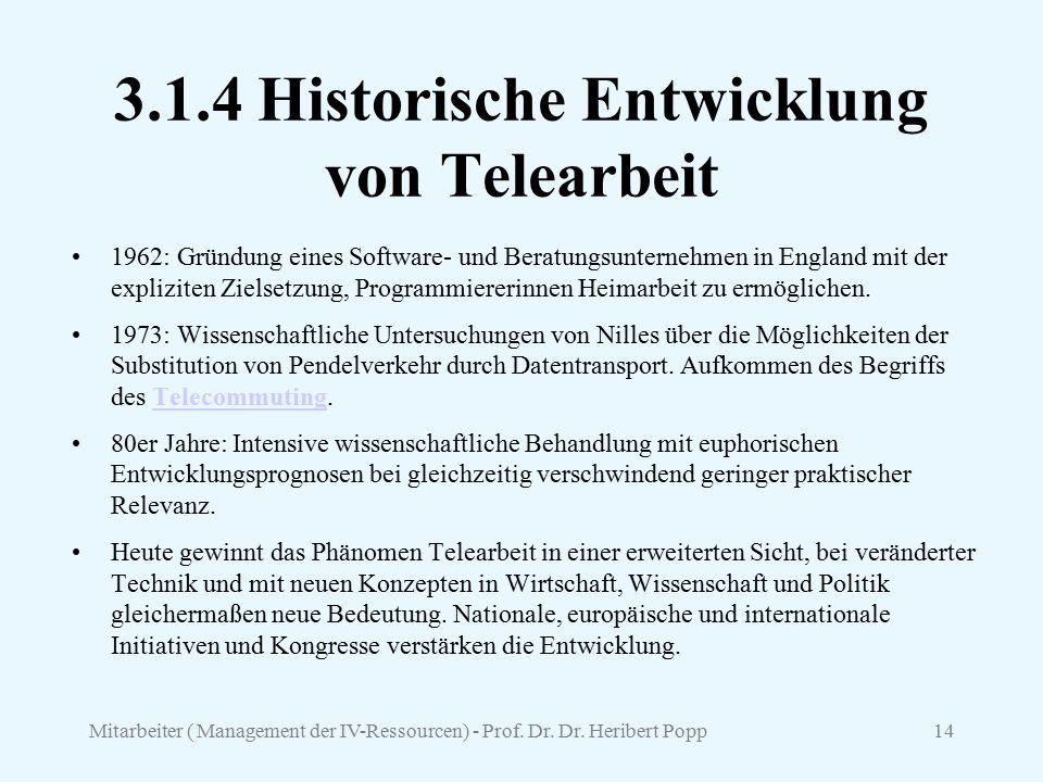 Mitarbeiter ( Management der IV-Ressourcen) - Prof. Dr. Dr. Heribert Popp14 3.1.4 Historische Entwicklung von Telearbeit 1962: Gründung eines Software