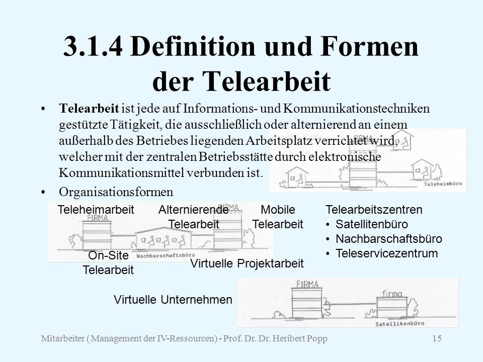 Mitarbeiter ( Management der IV-Ressourcen) - Prof. Dr. Dr. Heribert Popp15 Telearbeit ist jede auf Informations- und Kommunikationstechniken gestützt