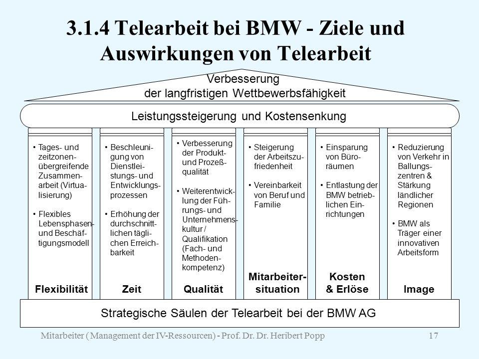Mitarbeiter ( Management der IV-Ressourcen) - Prof. Dr. Dr. Heribert Popp17 3.1.4 Telearbeit bei BMW - Ziele und Auswirkungen von Telearbeit Leistungs