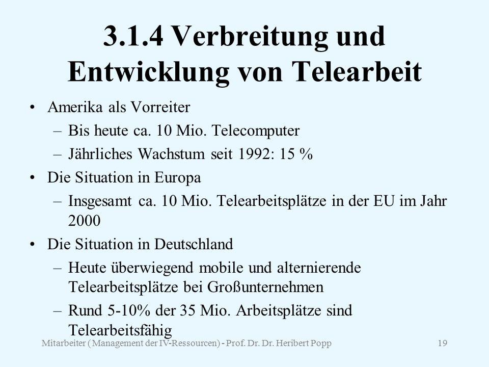 Mitarbeiter ( Management der IV-Ressourcen) - Prof. Dr. Dr. Heribert Popp19 3.1.4 Verbreitung und Entwicklung von Telearbeit Amerika als Vorreiter –Bi