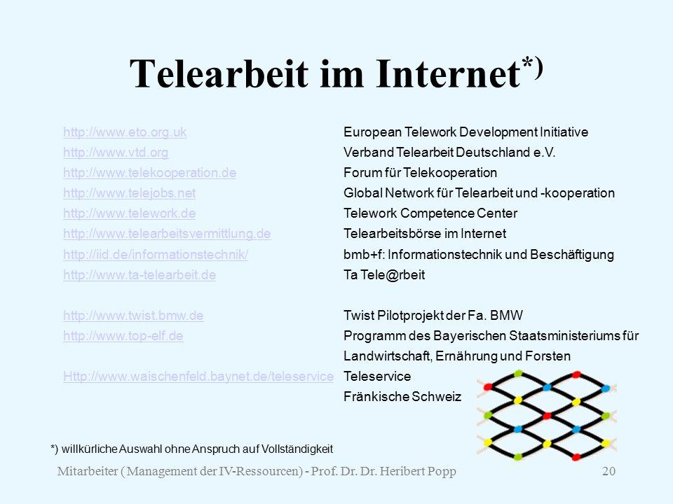 Mitarbeiter ( Management der IV-Ressourcen) - Prof. Dr. Dr. Heribert Popp20 http://www.eto.org.ukhttp://www.eto.org.ukEuropean Telework Development In