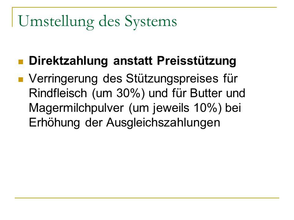 Umstellung des Systems Direktzahlung anstatt Preisstützung Verringerung des Stützungspreises für Rindfleisch (um 30%) und für Butter und Magermilchpul