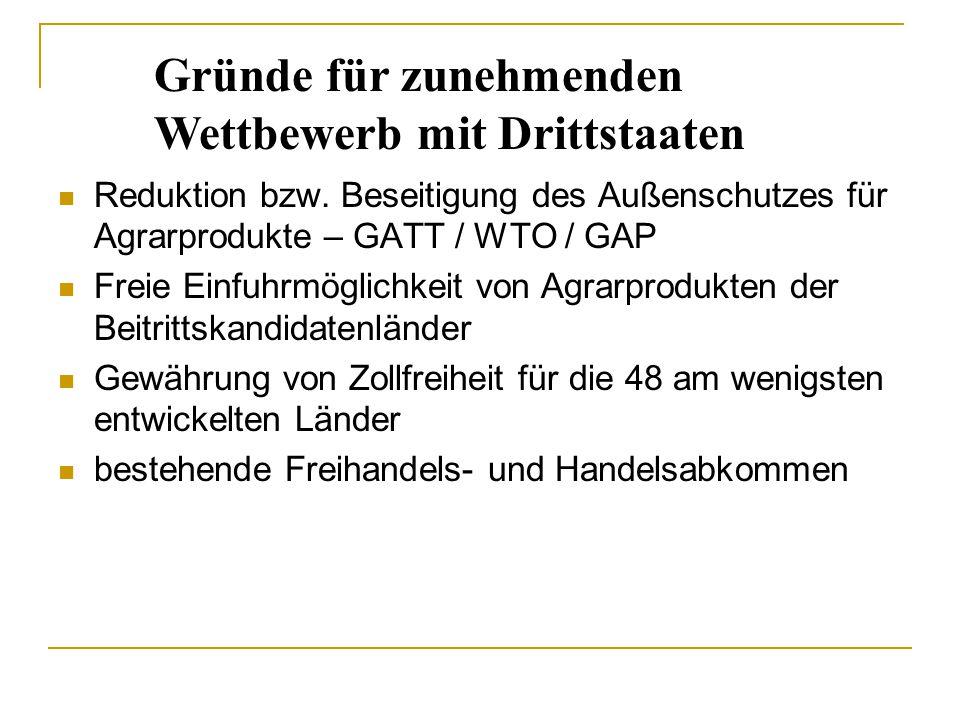 Reduktion bzw. Beseitigung des Außenschutzes für Agrarprodukte – GATT / WTO / GAP Freie Einfuhrmöglichkeit von Agrarprodukten der Beitrittskandidatenl