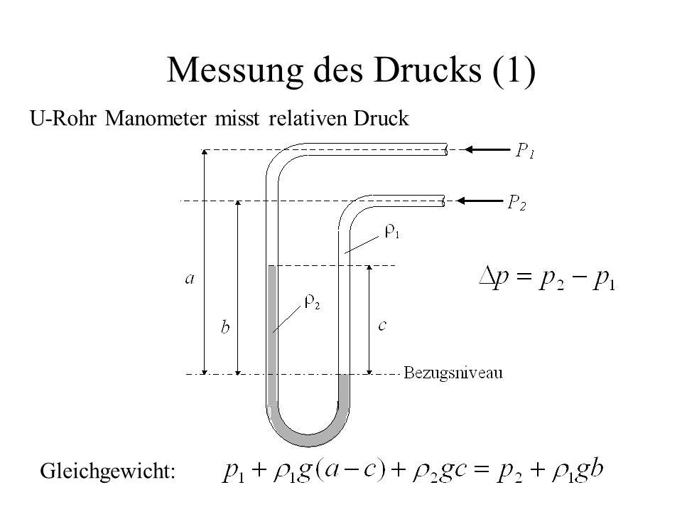 Messung des Drucks (1) U-Rohr Manometer misst relativen Druck Gleichgewicht: