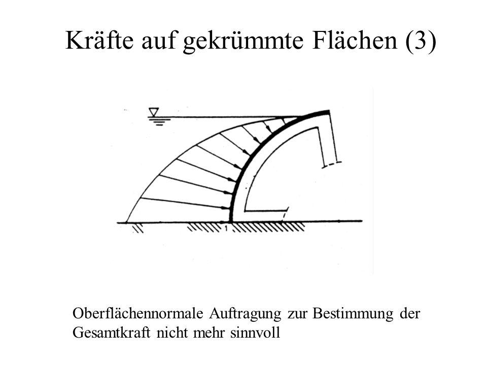 Kräfte auf gekrümmte Flächen (3) Oberflächennormale Auftragung zur Bestimmung der Gesamtkraft nicht mehr sinnvoll