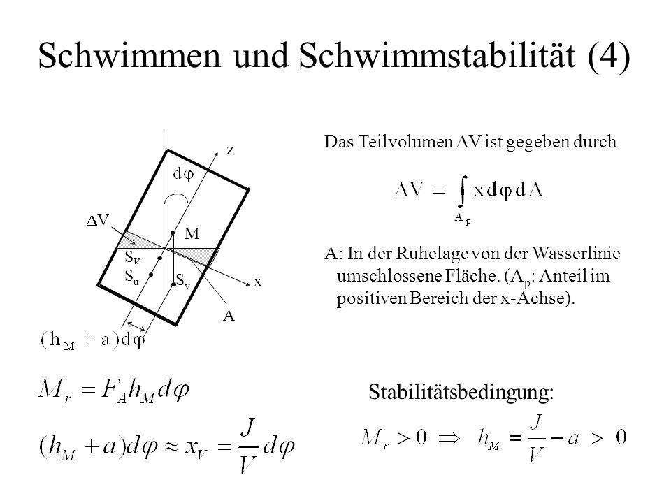 Schwimmen und Schwimmstabilität (4) Das Teilvolumen  V ist gegeben durch A: In der Ruhelage von der Wasserlinie umschlossene Fläche. (A p : Anteil im