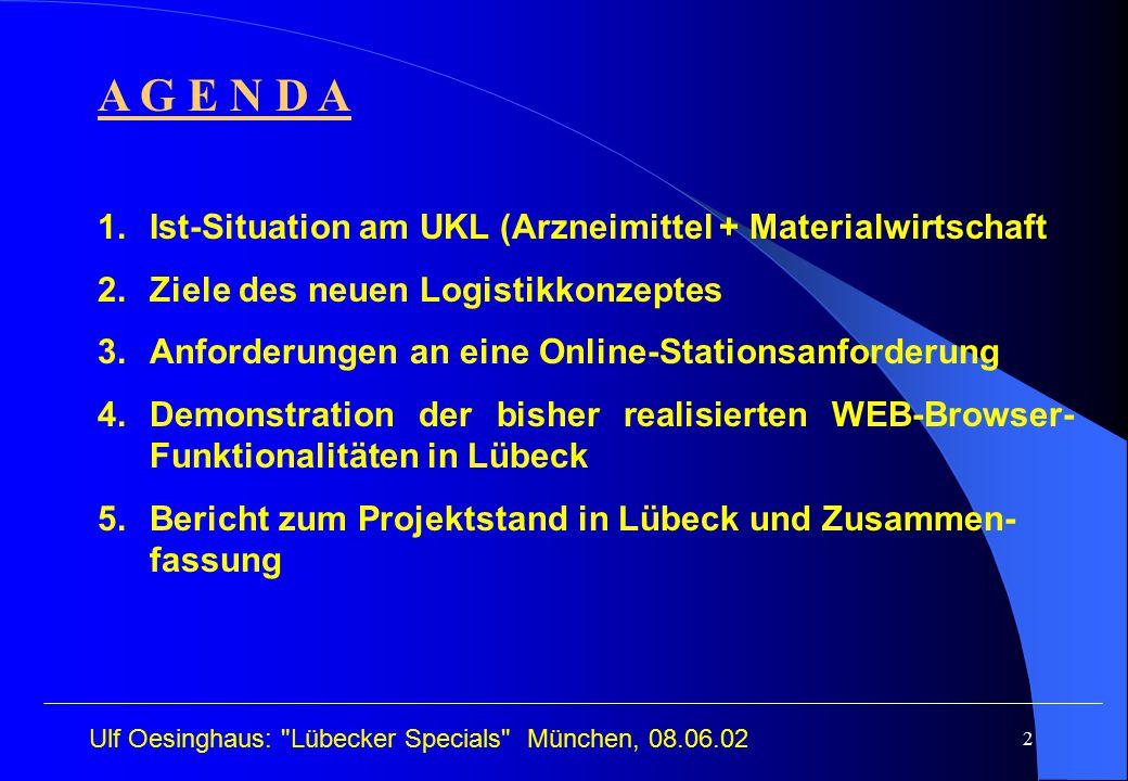 Ulf Oesinghaus: