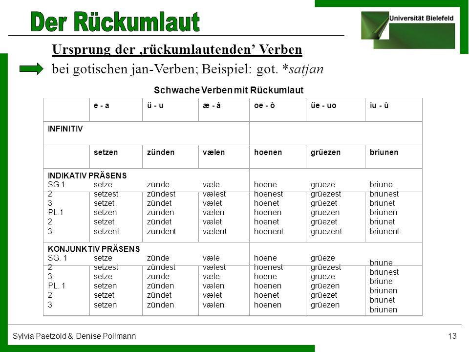 Sylvia Paetzold & Denise Pollmann13 Ursprung der,rückumlautenden' Verben bei gotischen jan-Verben; Beispiel: got. *satjan e - aü - uæ - âoe - ôüe - uo