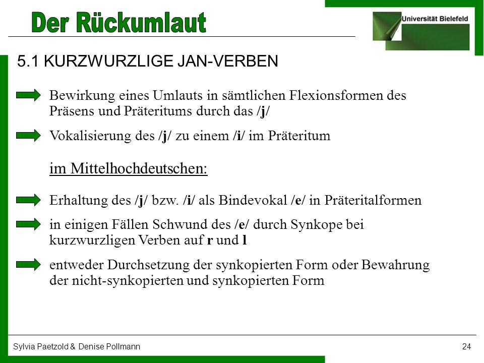 Sylvia Paetzold & Denise Pollmann24 5.1 KURZWURZLIGE JAN-VERBEN Bewirkung eines Umlauts in sämtlichen Flexionsformen des Präsens und Präteritums durch