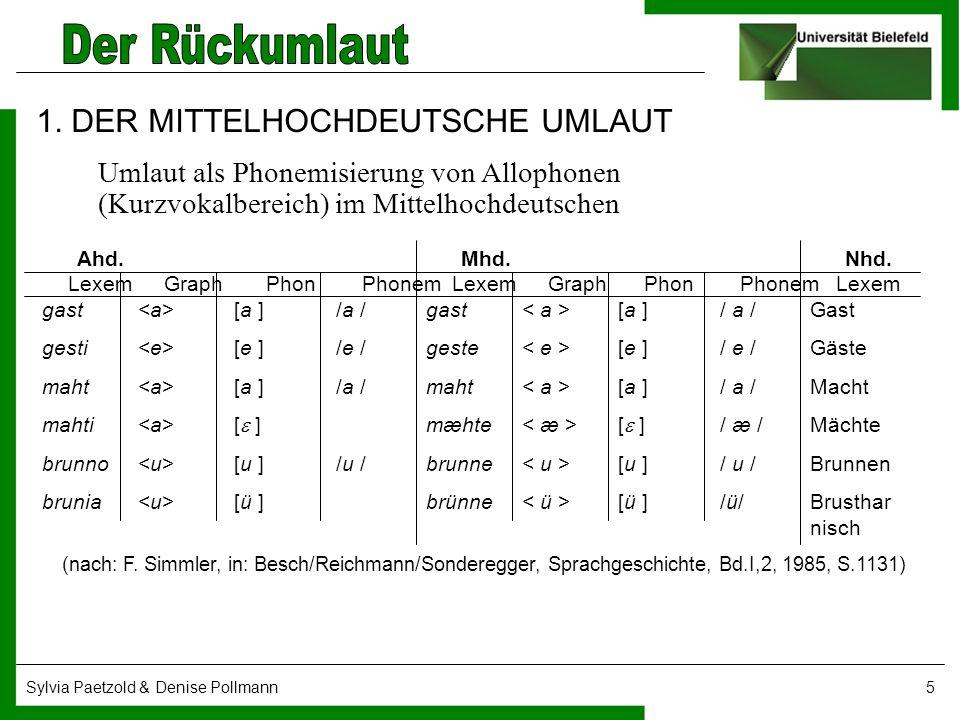 Sylvia Paetzold & Denise Pollmann5 1. DER MITTELHOCHDEUTSCHE UMLAUT Umlaut als Phonemisierung von Allophonen (Kurzvokalbereich) im Mittelhochdeutschen