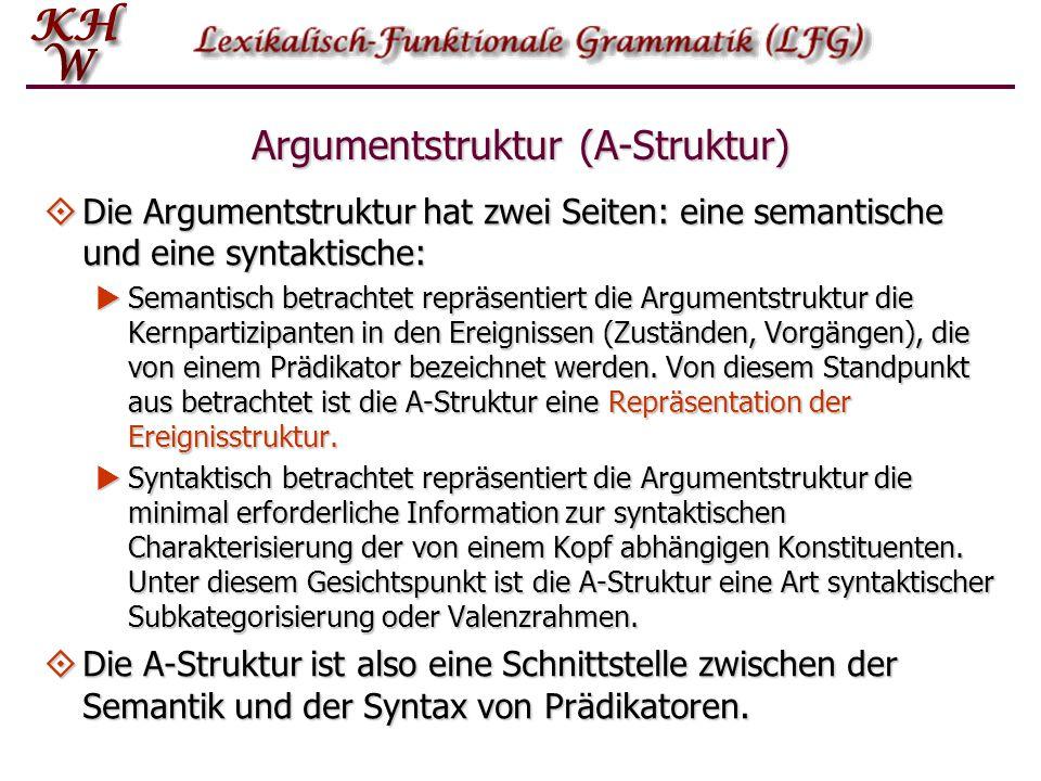Argumentstruktur (A-Struktur)  Die Argumentstruktur hat zwei Seiten: eine semantische und eine syntaktische:  Semantisch betrachtet repräsentiert di