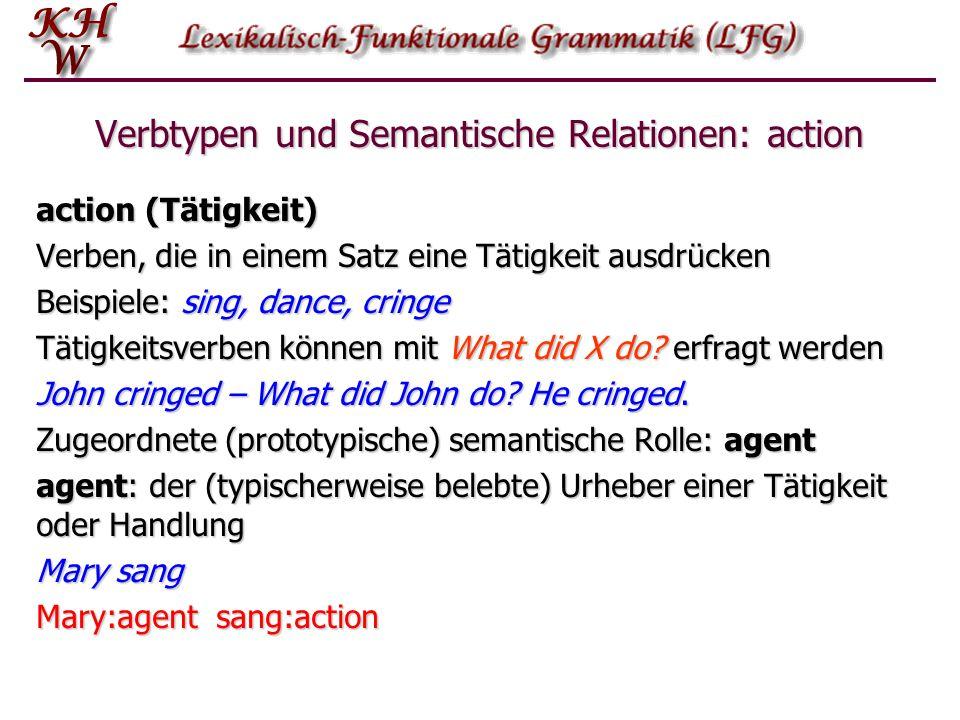 Verbtypen und Semantische Relationen: action action (Tätigkeit) Verben, die in einem Satz eine Tätigkeit ausdrücken Beispiele: sing, dance, cringe Tät