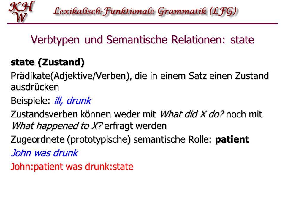 Verbtypen und Semantische Relationen: state state (Zustand) Prädikate(Adjektive/Verben), die in einem Satz einen Zustand ausdrücken Beispiele: ill, dr
