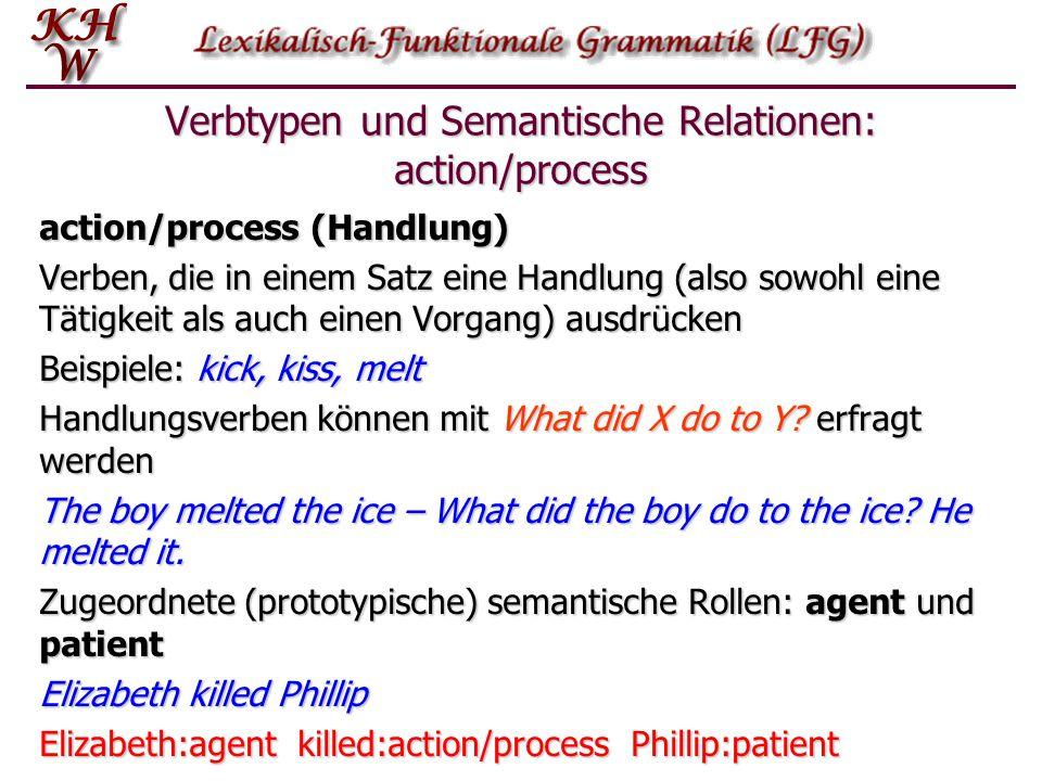 Verbtypen und Semantische Relationen: action/process action/process (Handlung) Verben, die in einem Satz eine Handlung (also sowohl eine Tätigkeit als
