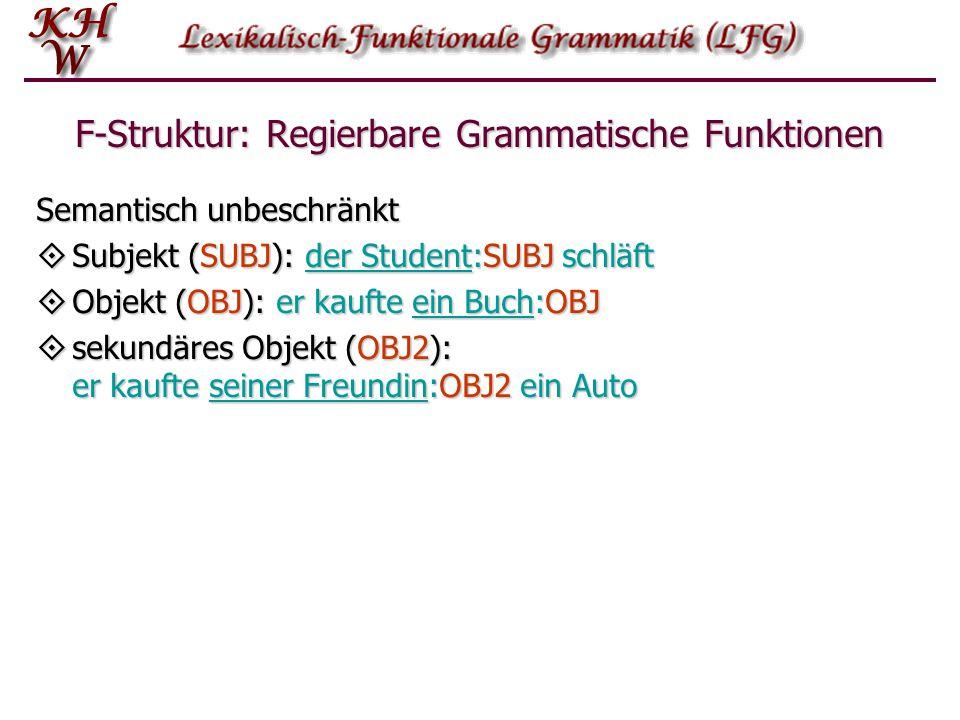 F-Struktur: Regierbare Grammatische Funktionen Semantisch unbeschränkt  Subjekt (SUBJ): der Student:SUBJ schläft  Objekt (OBJ): er kaufte ein Buch:O