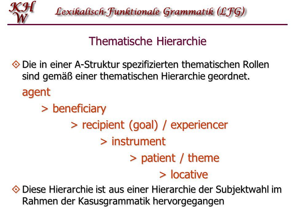 Thematische Hierarchie  Die in einer A-Struktur spezifizierten thematischen Rollen sind gemäß einer thematischen Hierarchie geordnet. agent > benefic